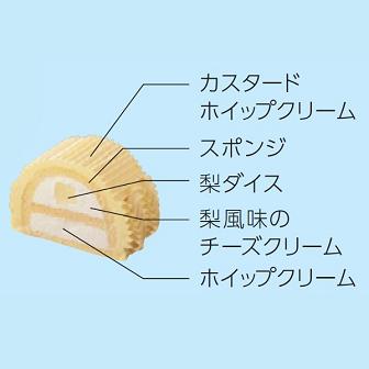 ふなっしー 梨汁ブッシャ―!・ド・ノエル 中身.png